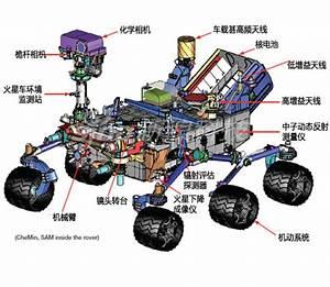 好奇号火星车登陆火星_科技时代_新浪网