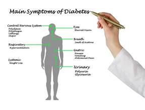 common signs  symptoms  diabetes