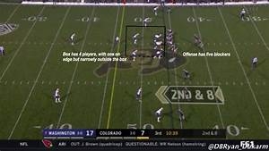 Washington's Run Defense: Overcoming the Numbers Game ...