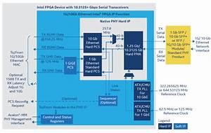 1g  10gb  U30a4 U30fc U30b5 U30cd U30c3 U30c8 Phy Intel U00ae Fpga Ip  U30d5 U30a1 U30f3 U30af U30b7 U30e7 U30f3