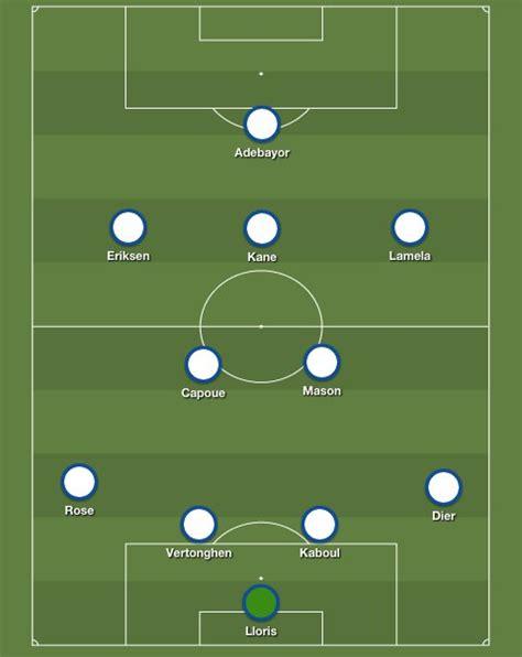 Expected Tottenham Hotspur Lineup Vs Newcastle United ...