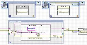 Ability To Change Default Color    Style Of Block Diagram