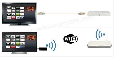 connecter un pc de bureau en wifi comment connecter sa télévision à socialtv fr