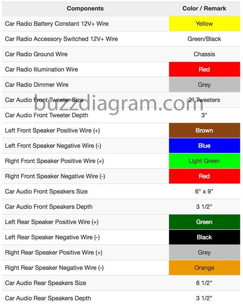 nissan frontier audio wiring diagram car stereo