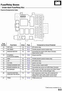 Roger Vivi Ersaks  2008 Civic Fuse Box Diagram