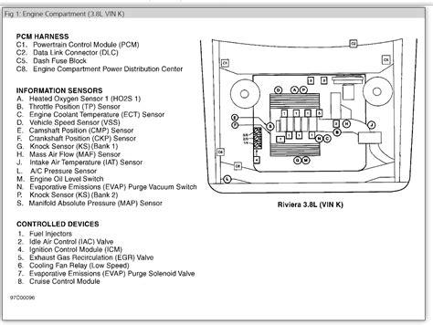 Oldsmobile Aurora Fuse Box Diagram Wiring