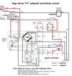 similiar ezgo gas wiring diagram keywords wiring diagram for ezgo txt electric golf cart wiring diagram
