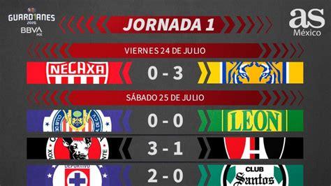 Liga MX: Partidos y resultados de la jornada 1, Guardianes ...