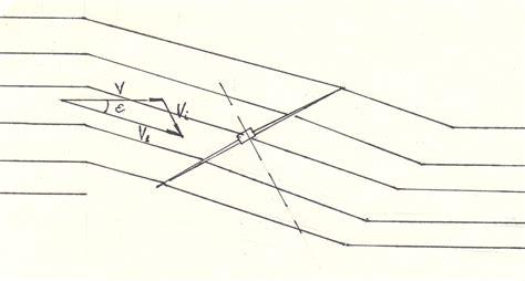 Особенности аэродинамики несущего винта НВ — МегаЛекции