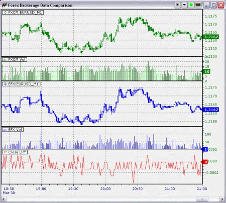 brokerage comparison chronicles of a million dollar trader my road valleys