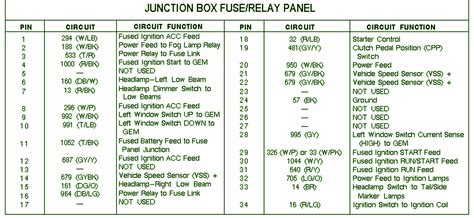 ford  series   auto images  specification