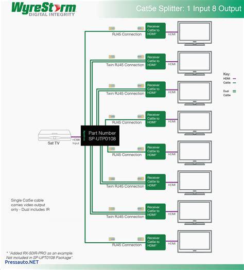 pics s cat5e wiring diagram 30cm cat6 cat5e rj45