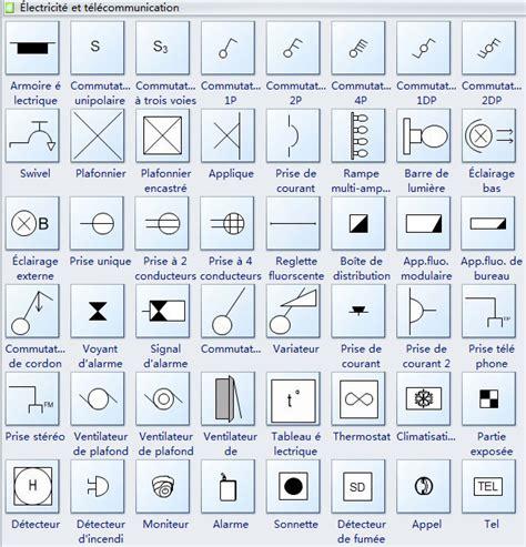 le led bureau symboles de plan de plafond réfléchi et d 39 éclairage et d