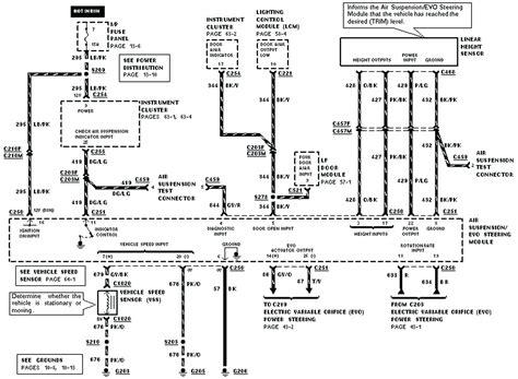 diagram 2010 mini cooper fuse diagram
