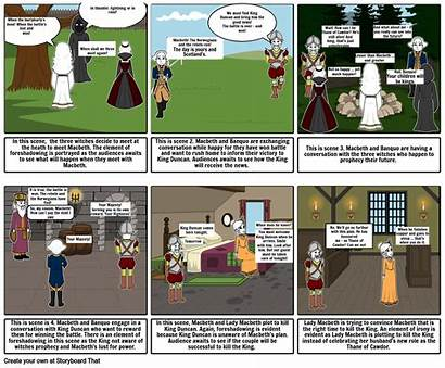 Comic Strip Act Storyboard Slide Questions
