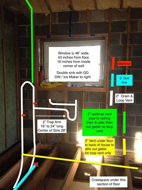 plumbing diagram  kitchen sink dw peninsula