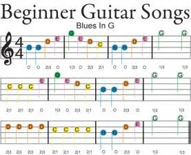 Guitar » Guitar Chords For Beginners With Frets - Music
