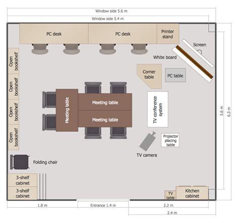 school  training plans solution conceptdrawcom