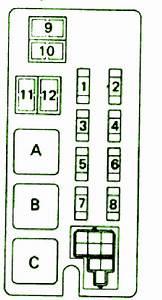 1995 Toyota 4runner Under Dash Fuse Box Diagram  U2013 Auto