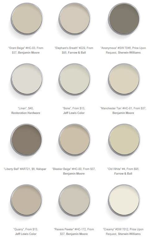 the 12 best warm neutrals for your walls pewter paint