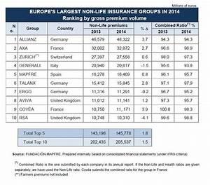 Classement Assurance Auto : l argus assurance l 39 argus de l 39 assurance le top des institutions de le classement 2013 ~ Medecine-chirurgie-esthetiques.com Avis de Voitures