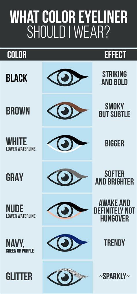 what colors should i wear what color eyeliner should you wear via