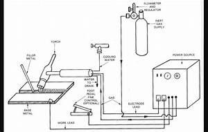 Welding Generator Schematic Diagram4