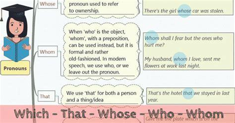 english grammar relative pronouns eslbuzz learning english