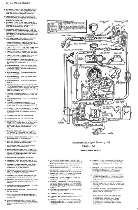 Harley Hummer Wiring Diagram by 12 Volt Coil Wiring The Panhead Flathead Site