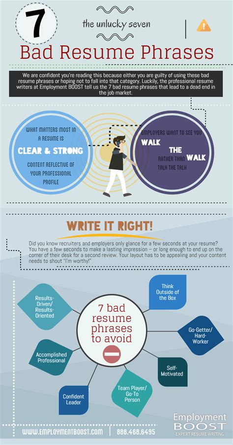 bad resume phrases employment boost