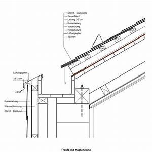 Innenliegende Dachrinne Carport : bildergebnis f r first au ermittig detail technical details pinterest ~ Whattoseeinmadrid.com Haus und Dekorationen