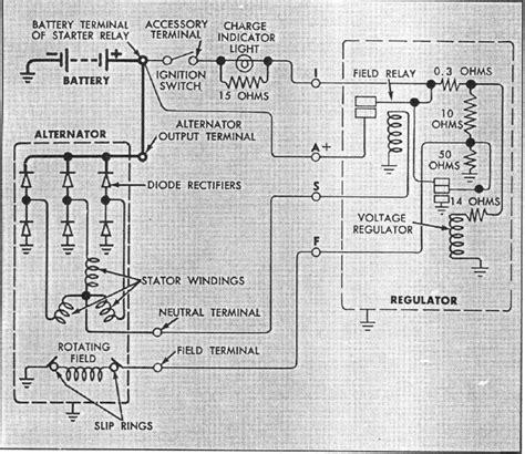 For Small Block Chevy Alternator Wiring Diagram by Chevy Alternator Wiring Diagram The H A M B