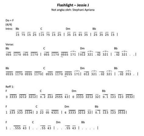 not angka lagu justin bieber that should be me not angka lagu flashlight j untuk pianika dan piano