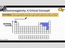 Organic Periodic Table Electronegativity Modern Coffee