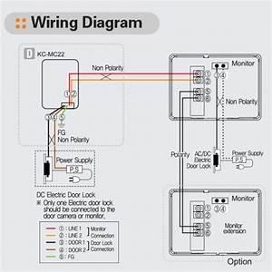 Kocom Intercom Systems Wiring Diagram