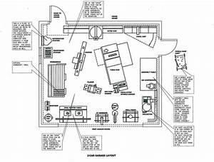 two-car garage woodshop | This 2-car garage was designed ...