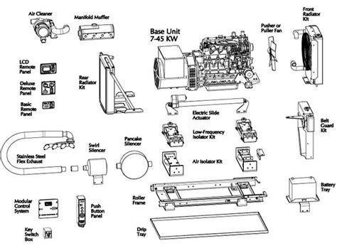 Motor Coach Generator Parts Diagram Stuff