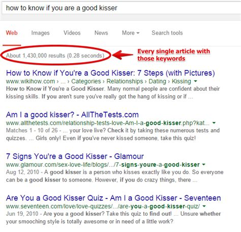 What Is A Keyword Search Tool And What Is It Used For?  My Passions To Profit