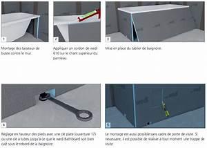 Tablier De Baignoire À Carreler : habillage baignoire pret carreler wedi ~ Dode.kayakingforconservation.com Idées de Décoration