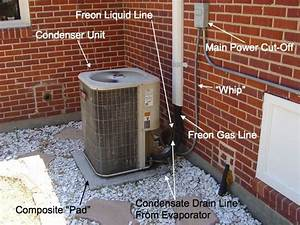 Ac Condenser Guide  Costs For Replacing In A Home Air