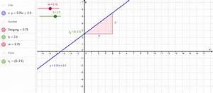 Lineare Funktionen Schnittpunkt Y Achse Berechnen : steigung und schnittpunkt mit der y achse lineare fkt ~ Themetempest.com Abrechnung