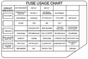 Oldsmobile Silhouette  2000  - Fuse Box Diagram