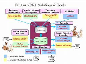 Examples Of Xbrl Applications In Systems