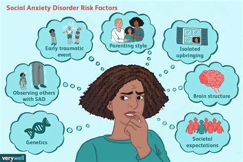 understanding    social anxiety disorder