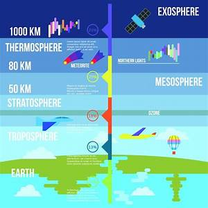 What If Earth Had No Atmosphere   U00bb Science Abc