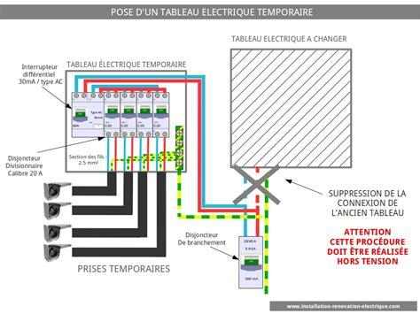 cuisine vial rénovation électrique avoir de l 39 électricité pendant les