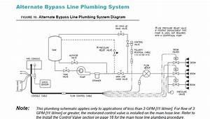27 Raven Sprayer Plumbing Diagram