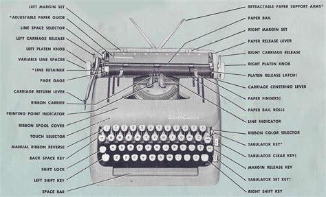 Parts Of A Typewriter  Mechanichol Restorations