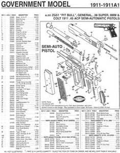 Pin On M1911