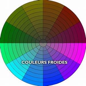 beautiful couleurs froides pictures lalawgroupus With quelles sont les couleurs froides